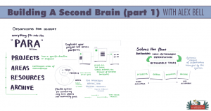 Building A Second Brain - Part 1 of 2 [PODCAST #706]